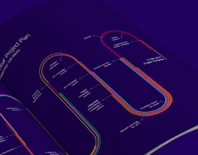 2 Year Customizable Timeline Infographic