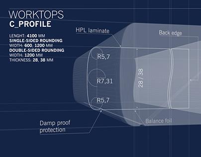 Worktops presentation / Pfleiderer