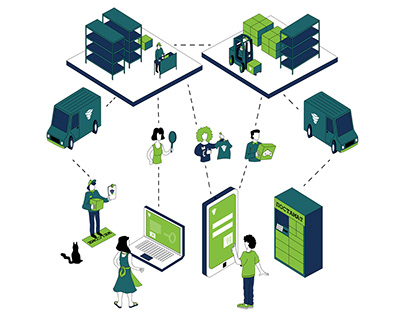 LENNUF marketplace creation platform