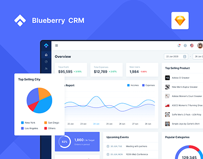 Blueberry CRM Web Dashboard
