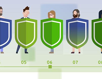 Data privacy tutorial