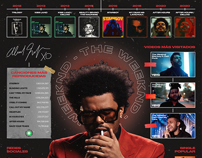 Infographic The Weeknd