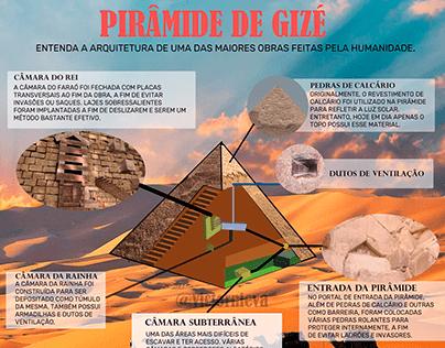 Infográfico: As pirâmides de Gizé