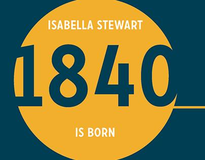 Isabella Stewart Gardner: Woman, Museum, and Heist
