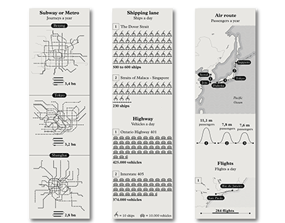 Monocle magazine | Infographic collection