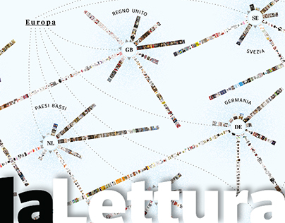 The Perception of Design | La Lettura #284