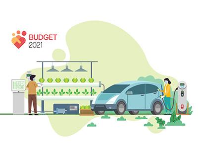 Budget 2021 Campaign