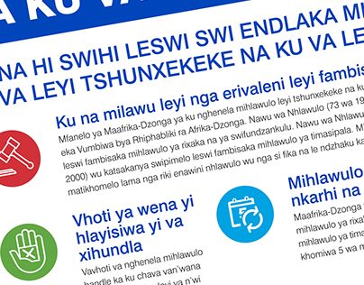 IEC Factsheets for South African Elections