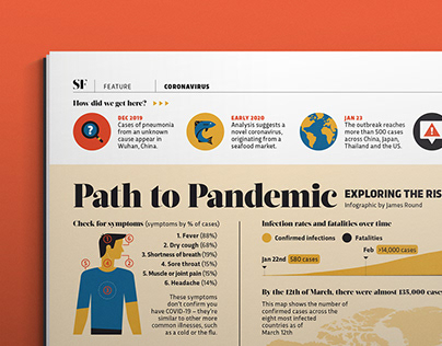 Path to Pandemic / BBC Science Focus