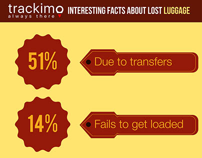 Interesting Facts about Lost Luggage