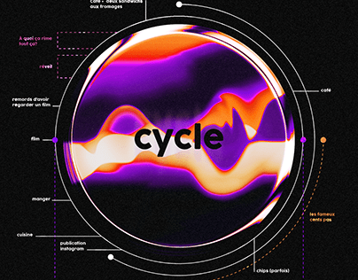 journalier.cycle