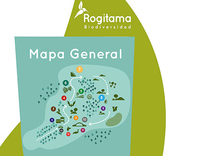 Sistema de Orientación Grafica espacial Rogitama
