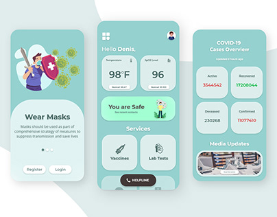 Covid Care and Analytics App