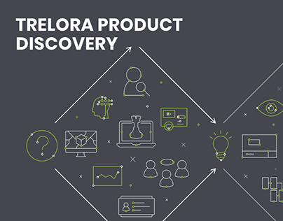 Trelora Product Discovery