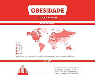 Infografia_Obesidade
