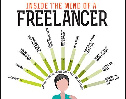 24Seven: Inside The Mind of a Freelancer