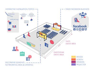 Facebook Roadshow