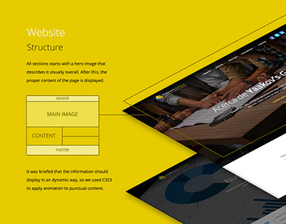 Yaakov's Group website redesign