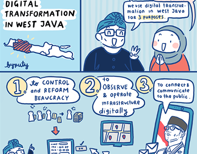 Comic & Infographics for East Ventures
