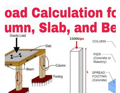 Load Calculation on Column, Beam & Slab: