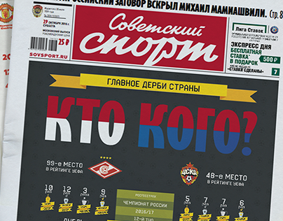"""Инфографики для """"Советский Спорт"""""""