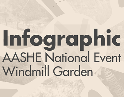 AASHE Windmill Garden Poster