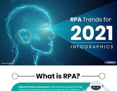 RPA Trends for 2021 - Infographics