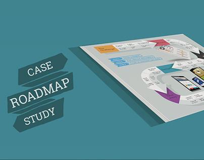 Case Study Roadmap