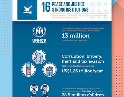 The Global Goals: SDGs Infographics