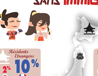 Infographic French-Newspaper about immigration to Japan