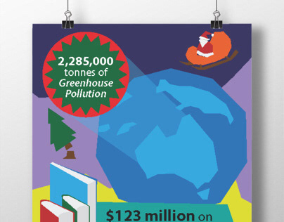 Infographic - Sustainable Christmas Ideas