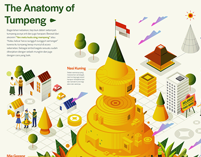 Infographic | Anatomy of Tumpeng