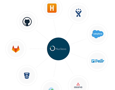 Nucleoo Business Intelligence