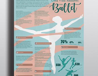 Infografia Ballet