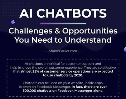 AI Chatbots - Infographics