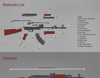 Ak-47 Infographic
