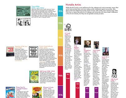 Underground Comix Timeline (Information Design)