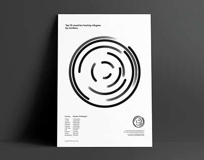 Refugee Infographic Poster