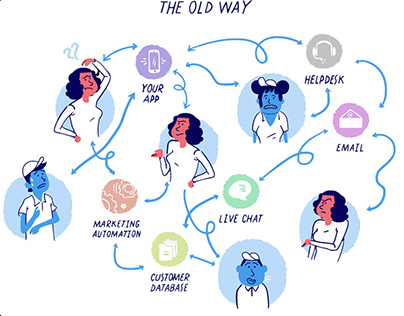 The Old way Illustration