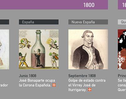 Portal web del Bicentenario en Querétaro