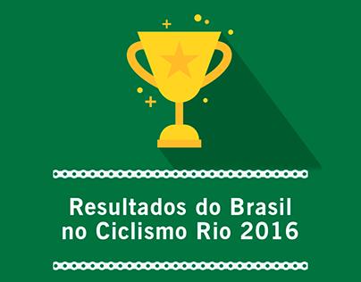 Infográfico Resultados do Brasil no Ciclismo Rio 2016