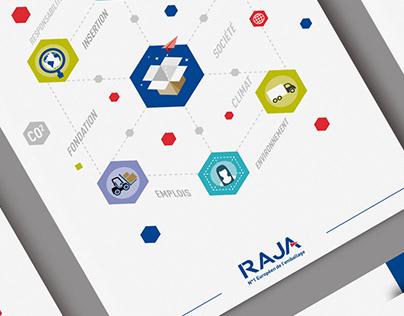 RAJA - Corporate Social Responsibility report