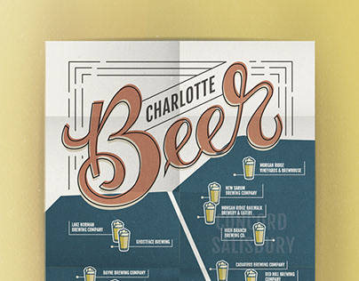 Charlotte Beer Map