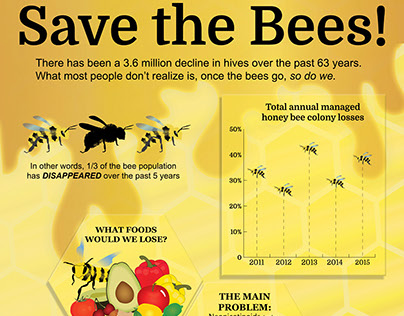 Save the bees infograph