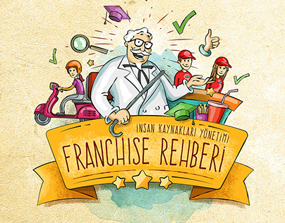 Franchise Rehberi | KFC