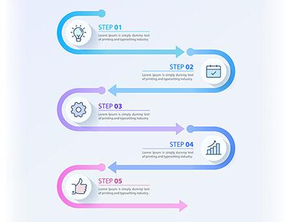 Milestone Infographics