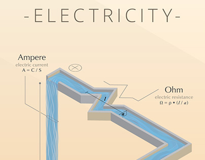 - ELECTRICITY - infographic