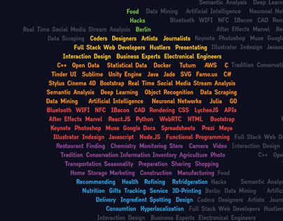 food{hacks} Hackathon Design