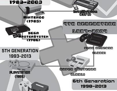 ARTT120 Infographic