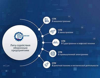 Союз машиностроителей России 2021